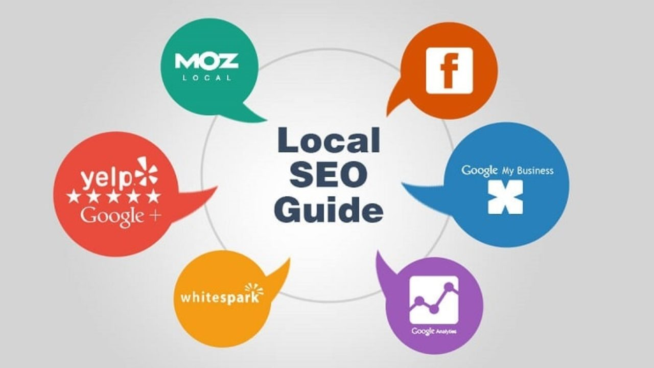 2019 Local SEO Ranking Factors for Businesses